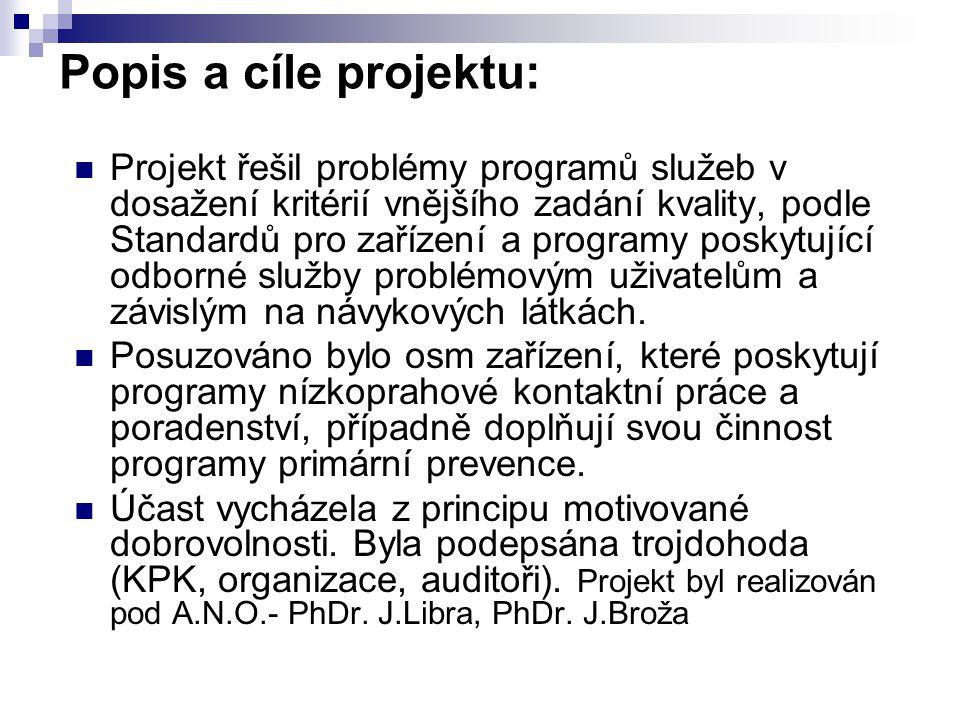 Cíle projektu: 1.Připravit zařízení na certifikační proces, sjednotit formální podklady 2.
