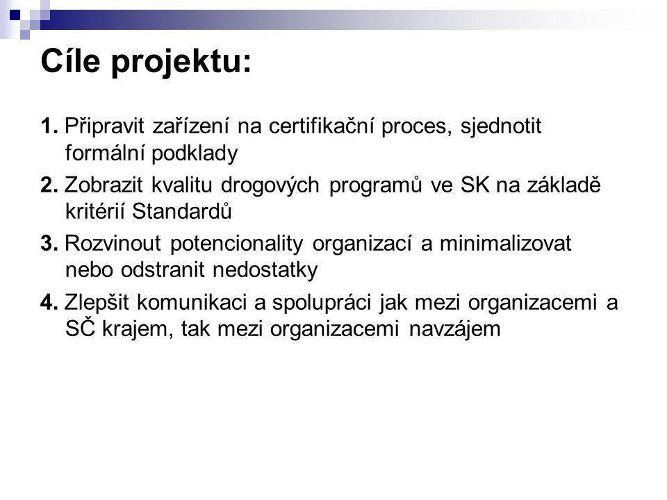 Cíle projektu: 1. Připravit zařízení na certifikační proces, sjednotit formální podklady 2. Zobrazit kvalitu drogových programů ve SK na základě krité