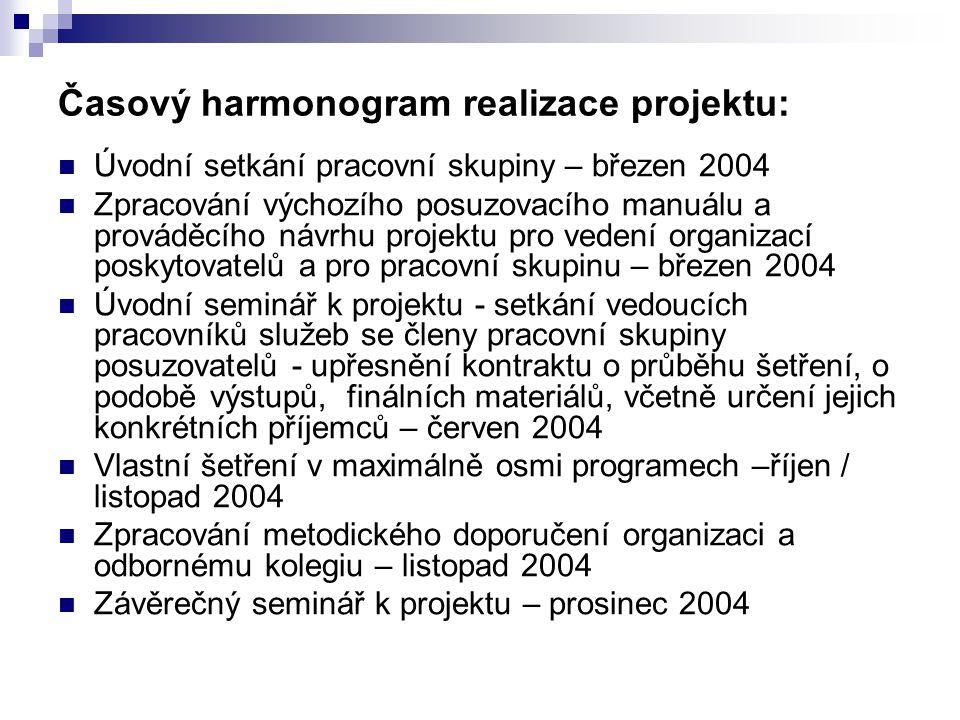 Časový harmonogram realizace projektu: Úvodní setkání pracovní skupiny – březen 2004 Zpracování výchozího posuzovacího manuálu a prováděcího návrhu projektu pro vedení organizací poskytovatelů a pro pracovní skupinu – březen 2004 Úvodní seminář k projektu - setkání vedoucích pracovníků služeb se členy pracovní skupiny posuzovatelů - upřesnění kontraktu o průběhu šetření, o podobě výstupů, finálních materiálů, včetně určení jejich konkrétních příjemců – červen 2004 Vlastní šetření v maximálně osmi programech –říjen / listopad 2004 Zpracování metodického doporučení organizaci a odbornému kolegiu – listopad 2004 Závěrečný seminář k projektu – prosinec 2004