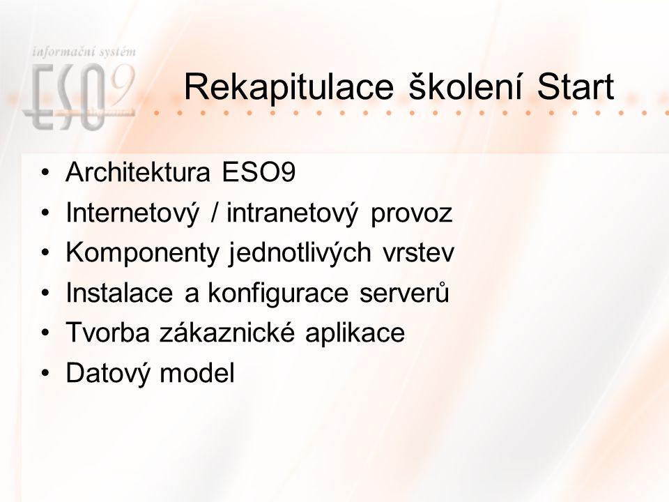 Rekapitulace školení Start Architektura ESO9 Internetový / intranetový provoz Komponenty jednotlivých vrstev Instalace a konfigurace serverů Tvorba zákaznické aplikace Datový model