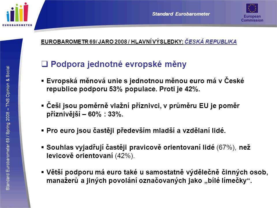 Standard Eurobarometer 69 / Spring 2008 – TNS Opinion & Social Standard Eurobarometer EUROBAROMETR 69/ JARO 2008 / HLAVNÍ VÝSLEDKY: ČESKÁ REPUBLIKA  Podpora jednotné evropské měny  Evropská měnová unie s jednotnou měnou euro má v České republice podporu 53% populace.