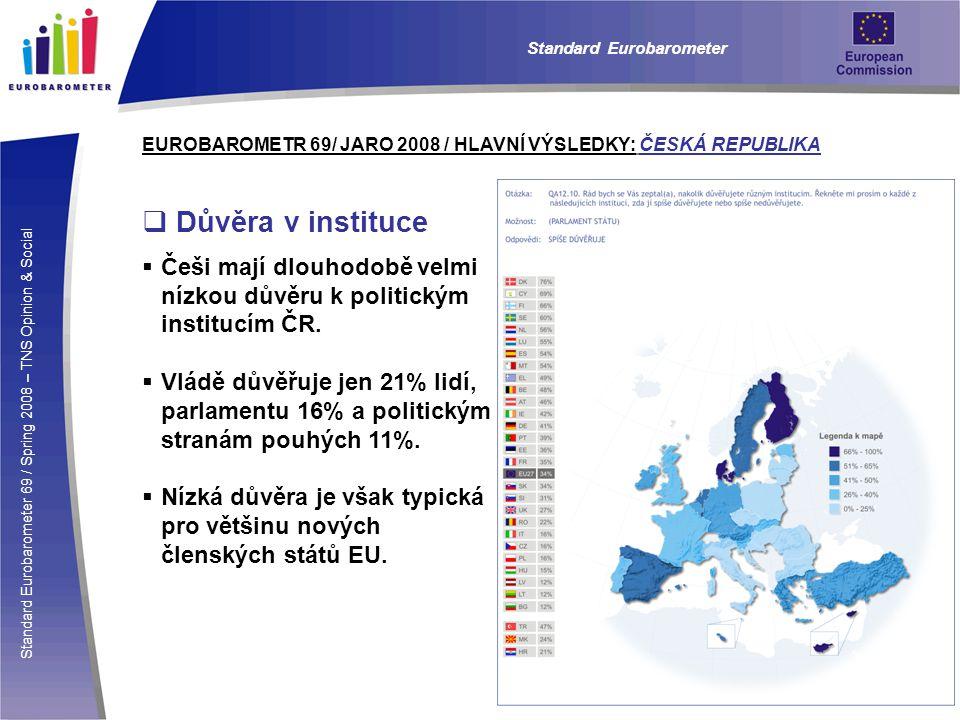 Standard Eurobarometer 69 / Spring 2008 – TNS Opinion & Social Standard Eurobarometer EUROBAROMETR 69/ JARO 2008 / HLAVNÍ VÝSLEDKY: ČESKÁ REPUBLIKA  Důvěra v instituce  Češi mají dlouhodobě velmi nízkou důvěru k politickým institucím ČR.