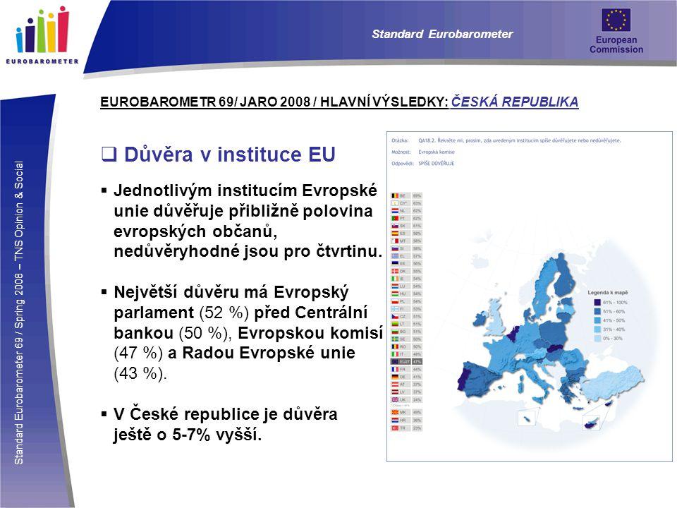 Standard Eurobarometer 69 / Spring 2008 – TNS Opinion & Social Standard Eurobarometer EUROBAROMETR 69/ JARO 2008 / HLAVNÍ VÝSLEDKY: ČESKÁ REPUBLIKA  Důvěra v instituce EU  Jednotlivým institucím Evropské unie důvěřuje přibližně polovina evropských občanů, nedůvěryhodné jsou pro čtvrtinu.