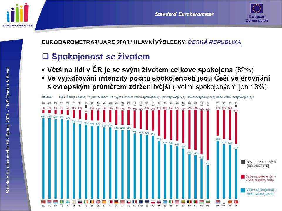 Standard Eurobarometer 69 / Spring 2008 – TNS Opinion & Social Standard Eurobarometer EUROBAROMETR 69/ JARO 2008 / HLAVNÍ VÝSLEDKY: ČESKÁ REPUBLIKA  Spokojenost se životem  Většina lidí v ČR je se svým životem celkově spokojena (82%).