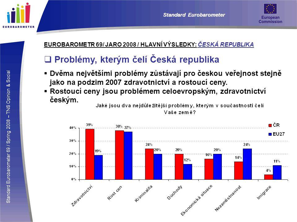 Standard Eurobarometer 69 / Spring 2008 – TNS Opinion & Social Standard Eurobarometer EUROBAROMETR 69/ JARO 2008 / HLAVNÍ VÝSLEDKY: ČESKÁ REPUBLIKA  Problémy, kterým čelí Česká republika  Dvěma největšími problémy zůstávají pro českou veřejnost stejně jako na podzim 2007 zdravotnictví a rostoucí ceny.