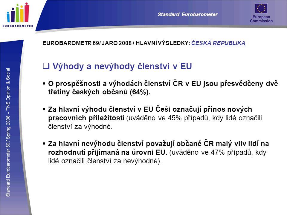 Standard Eurobarometer 69 / Spring 2008 – TNS Opinion & Social Standard Eurobarometer EUROBAROMETR 69/ JARO 2008 / HLAVNÍ VÝSLEDKY: ČESKÁ REPUBLIKA  Atributy, které popisují EU  Česká i evropská veřejnost si EU spojuje nejčastěji se svobodou cestování, studia i práce (v ČR 58%, v EU27 49%).