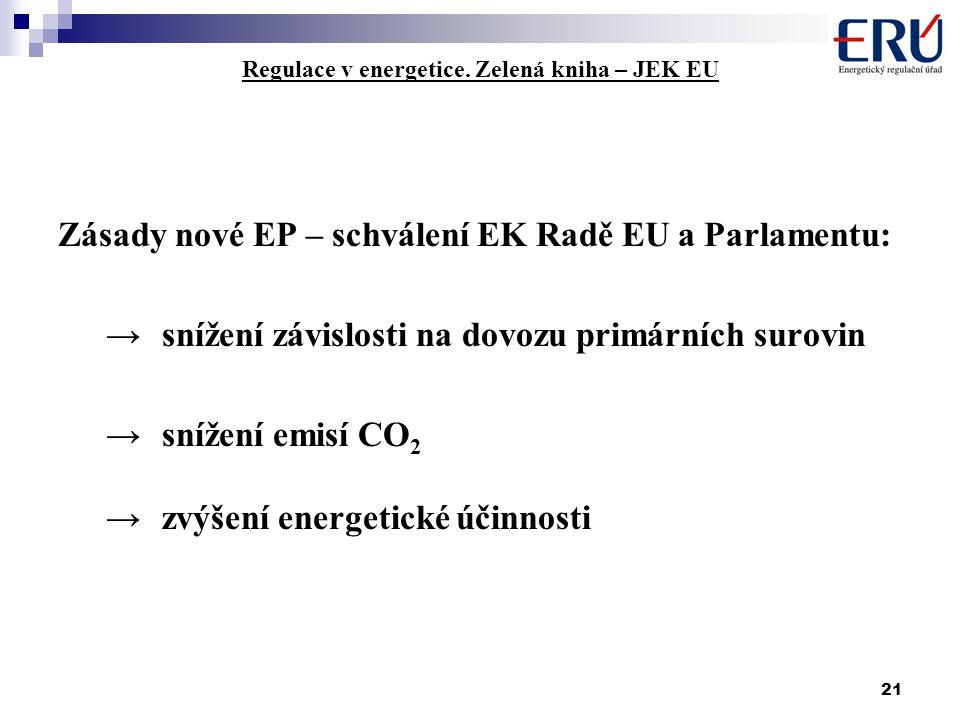 21 Regulace v energetice. Zelená kniha – JEK EU Zásady nové EP – schválení EK Radě EU a Parlamentu: → snížení závislosti na dovozu primárních surovin