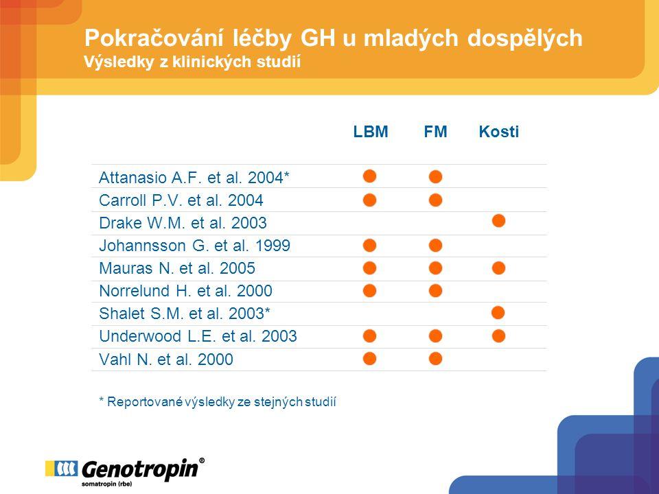Pokračování léčby GH u mladých dospělých Výsledky z klinických studií LBMFMKosti Attanasio A.F.