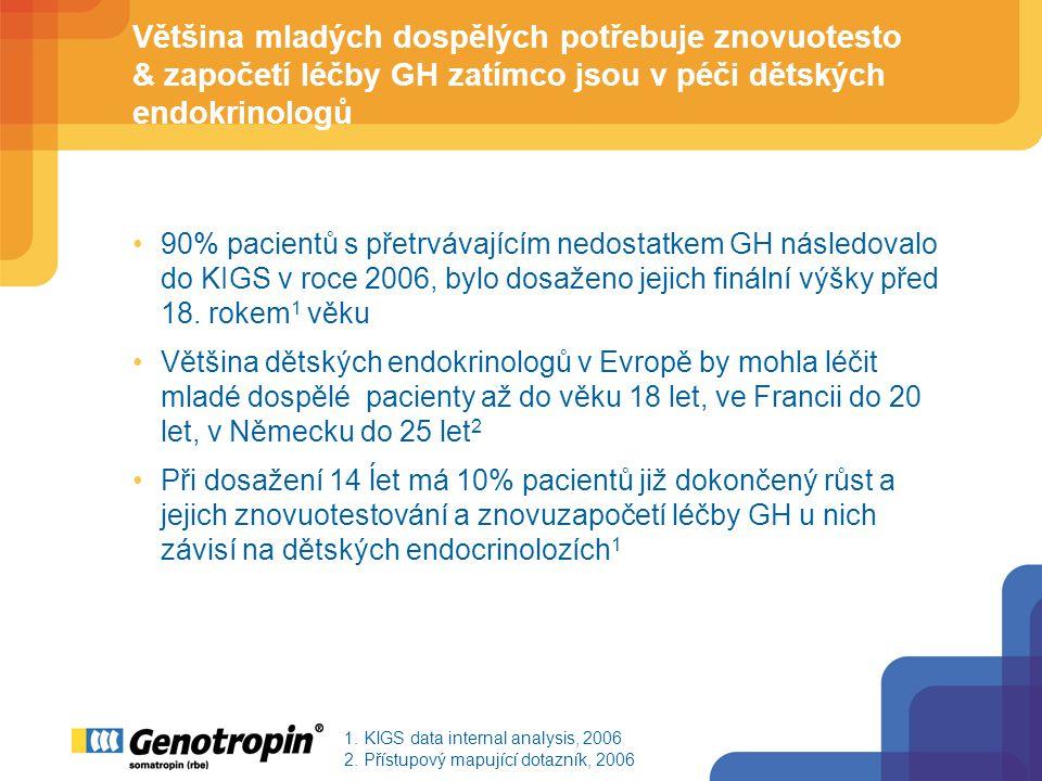 Většina mladých dospělých potřebuje znovuotesto & započetí léčby GH zatímco jsou v péči dětských endokrinologů 90% pacientů s přetrvávajícím nedostatkem GH následovalo do KIGS v roce 2006, bylo dosaženo jejich finální výšky před 18.