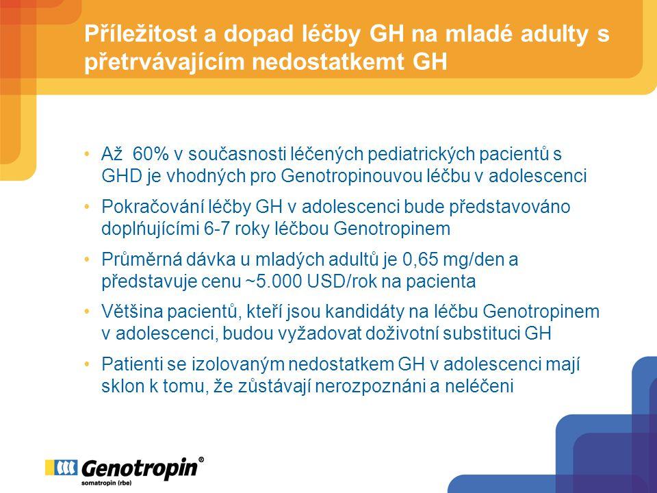 Příležitost a dopad léčby GH na mladé adulty s přetrvávajícím nedostatkemt GH Až 60% v současnosti léčených pediatrických pacientů s GHD je vhodných pro Genotropinouvou léčbu v adolescenci Pokračování léčby GH v adolescenci bude představováno doplńujícími 6-7 roky léčbou Genotropinem Průměrná dávka u mladých adultů je 0,65 mg/den a představuje cenu ~5.000 USD/rok na pacienta Většina pacientů, kteří jsou kandidáty na léčbu Genotropinem v adolescenci, budou vyžadovat doživotní substituci GH Patienti se izolovaným nedostatkem GH v adolescenci mají sklon k tomu, že zůstávají nerozpoznáni a neléčeni