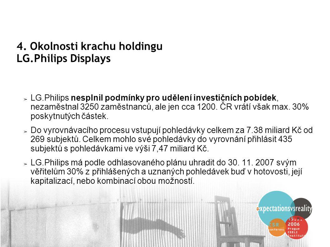 4. Okolnosti krachu holdingu LG.Philips Displays ➢ LG.Philips nesplnil podmínky pro udělení investičních pobídek, nezaměstnal 3250 zaměstnanců, ale je