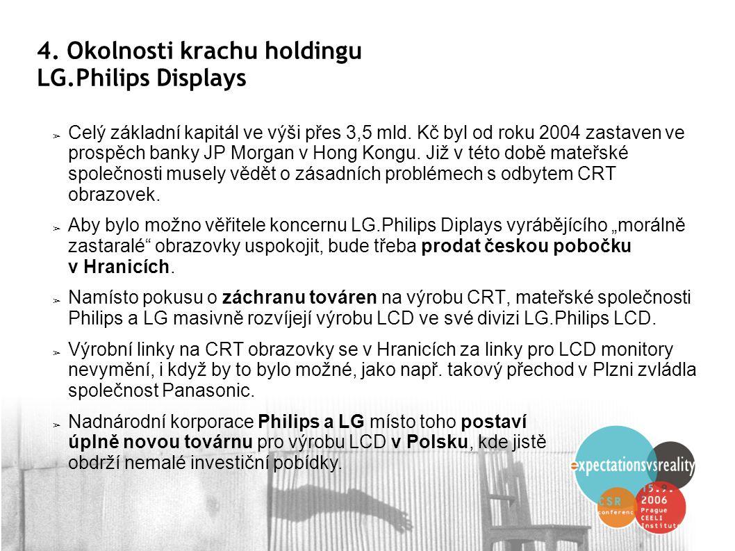4. Okolnosti krachu holdingu LG.Philips Displays ➢ Celý základní kapitál ve výši přes 3,5 mld.