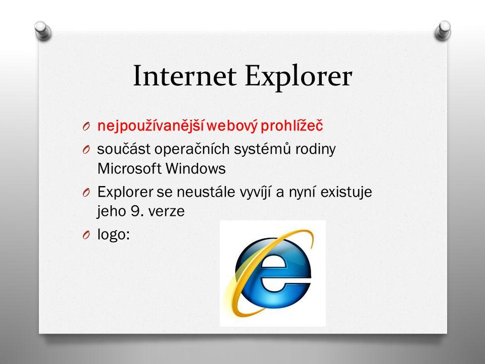 Co už vím … 1.K čemu slouží webový prohlížeč. 2. Co znamená ikona domečku v prohlížeči.