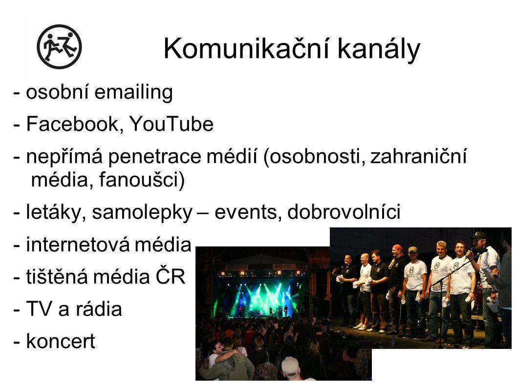 Komunikační kanály - osobní emailing - Facebook, YouTube - nepřímá penetrace médií (osobnosti, zahraniční média, fanoušci) - letáky, samolepky – events, dobrovolníci - internetová média - tištěná média ČR - TV a rádia - koncert