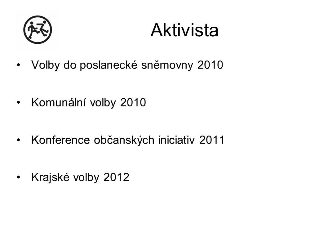 Aktivista Volby do poslanecké sněmovny 2010 Komunální volby 2010 Konference občanských iniciativ 2011 Krajské volby 2012