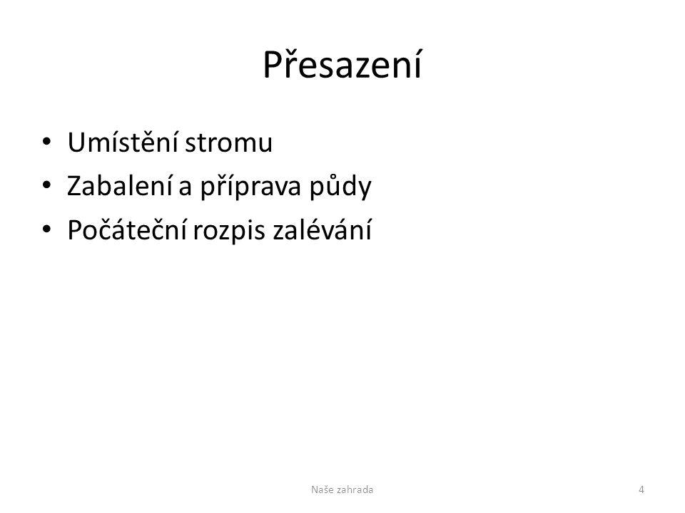 Zdroje odborné pomoci Pracovníci firmy Naše Zahrada, a.s.