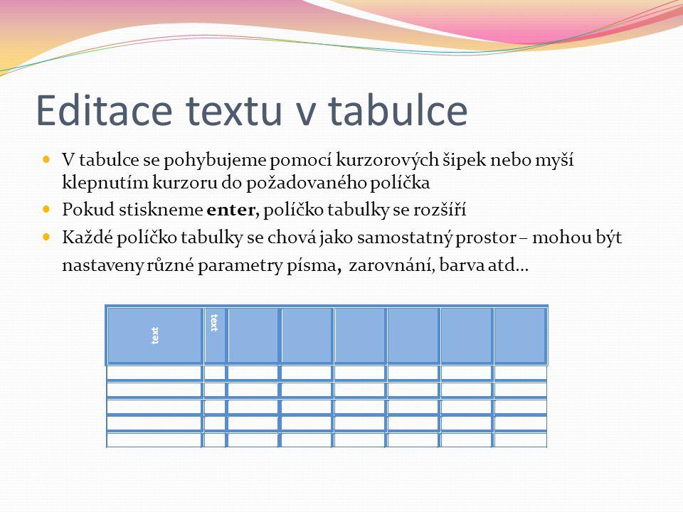Editace textu v tabulce V tabulce se pohybujeme pomocí kurzorových šipek nebo myší klepnutím kurzoru do požadovaného políčka Pokud stiskneme enter, po