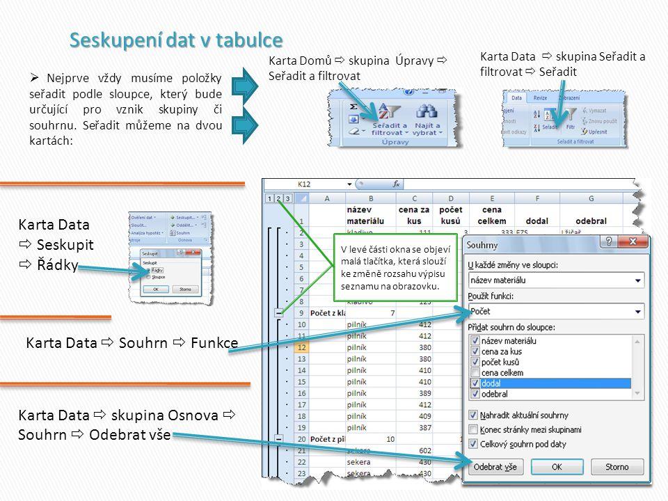 Karta Data  Souhrn  Funkce  Nejprve vždy musíme položky seřadit podle sloupce, který bude určující pro vznik skupiny či souhrnu. Seřadit můžeme na