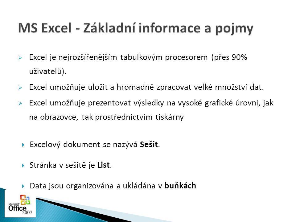  Excel je nejrozšířenějším tabulkovým procesorem (přes 90% uživatelů).  Excel umožňuje uložit a hromadně zpracovat velké množství dat.  Excel umožň