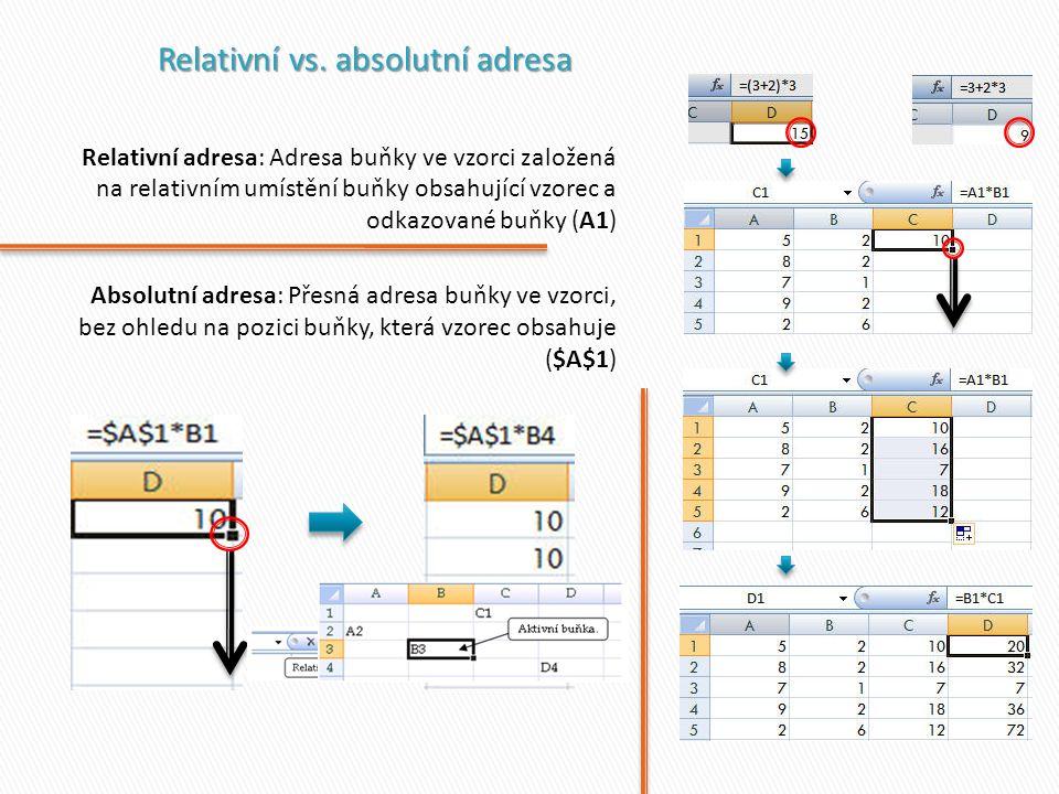 Relativní adresa: Adresa buňky ve vzorci založená na relativním umístění buňky obsahující vzorec a odkazované buňky (A1) Absolutní adresa: Přesná adre