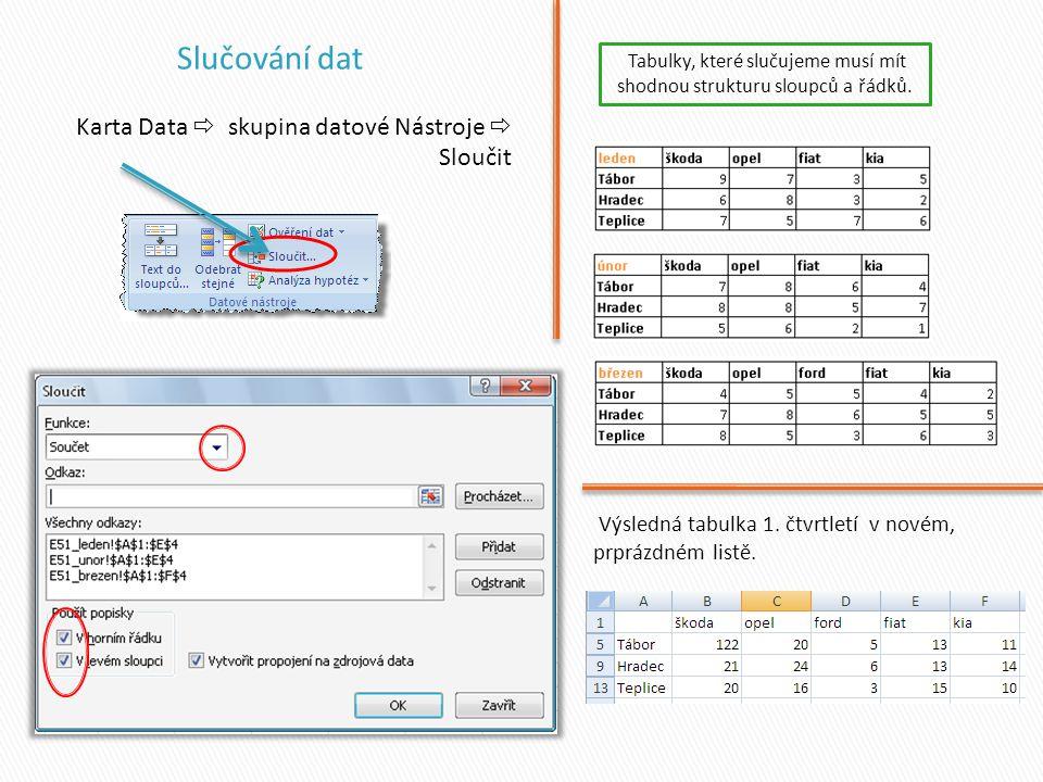 Karta Data  skupina datové Nástroje  Sloučit Výsledná tabulka 1. čtvrtletí v novém, prprázdném listě. Tabulky, které slučujeme musí mít shodnou stru