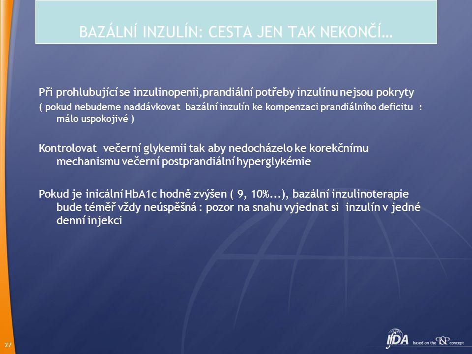 27 Při prohlubující se inzulinopenii,prandiální potřeby inzulínu nejsou pokryty ( pokud nebudeme naddávkovat bazální inzulín ke kompenzaci prandiálníh