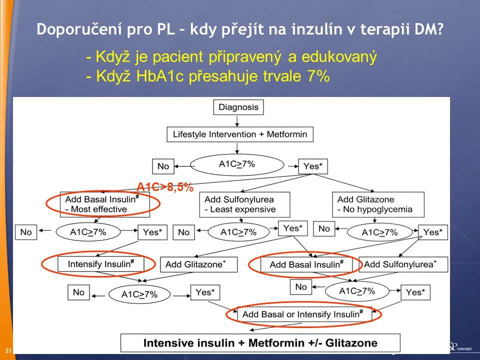 31 Doporučení pro PL – kdy přejít na inzulín v terapii DM? - Když je pacient připravený a edukovaný - Když HbA1c přesahuje trvale 7% A1C>8,5%