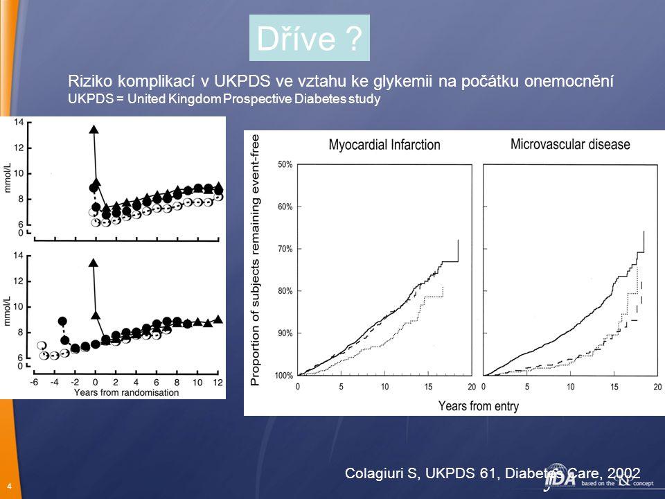 4 Dříve ? Colagiuri S, UKPDS 61, Diabetes Care, 2002 Riziko komplikací v UKPDS ve vztahu ke glykemii na počátku onemocnění UKPDS = United Kingdom Pros