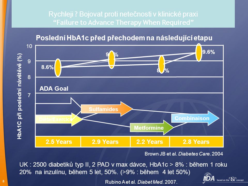 29 Treat-to-Target Trial: PAD + Glargin nebo NPH na noc (n=756) : výsledky *In both groups, FPG decreased from 194 or 198 mg/dL to 117 or 130 mg/dL, respectively, by study end, and A1C decreased from 8.6% to 6.9% by 18 weeks.
