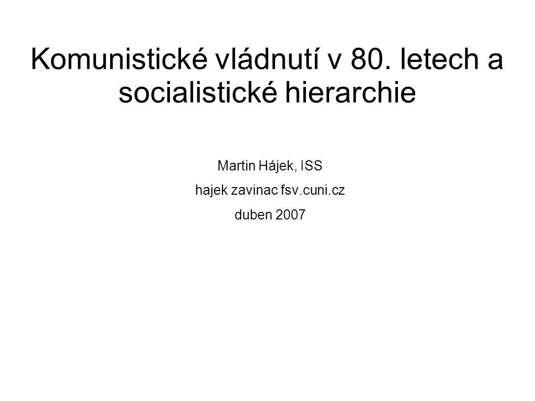 Komunistické vládnutí v 80.