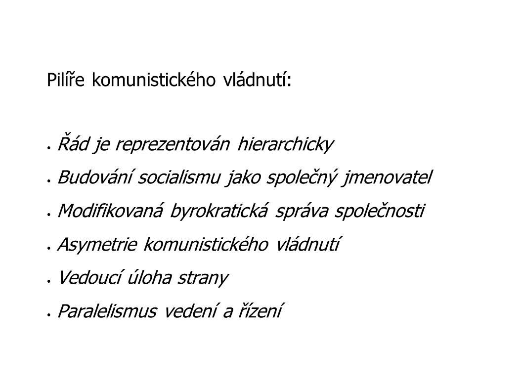 """hierarchie jako """"zahrnutí protikladu (Dumont, 1966) muž (man, homme) x žena (woman, femme) muž = člověk, man, homme(muž+žena) dobro x zlo dobro = Bůh (dobro+zlo) práce x svoboda práce = socialismus (práce+svoboda) A B"""