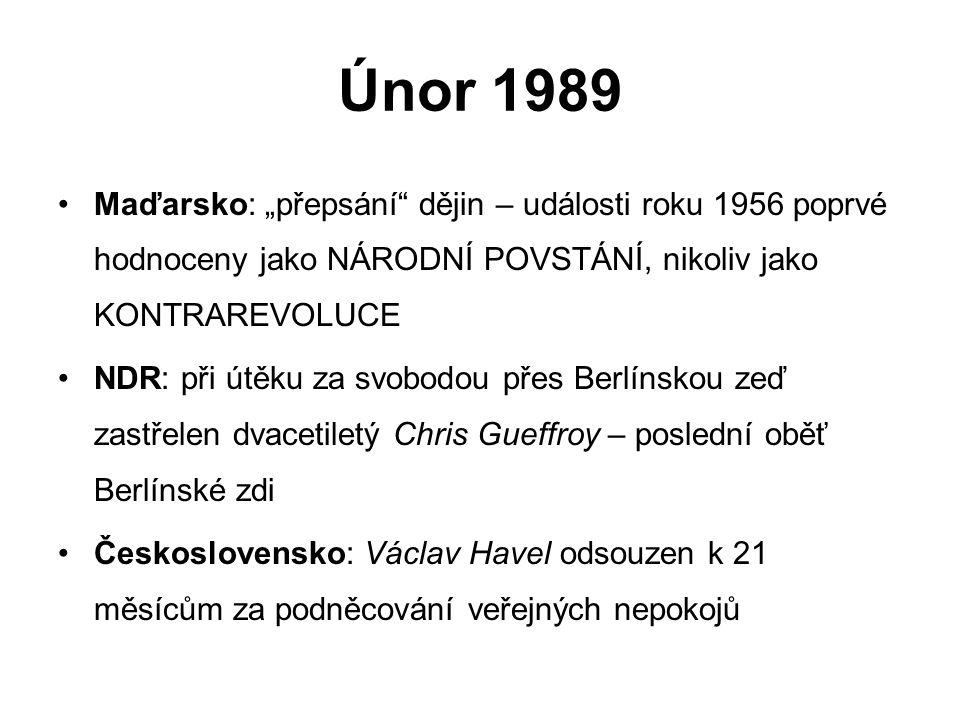 """Únor 1989 Maďarsko: """"přepsání dějin – události roku 1956 poprvé hodnoceny jako NÁRODNÍ POVSTÁNÍ, nikoliv jako KONTRAREVOLUCE NDR: při útěku za svobodou přes Berlínskou zeď zastřelen dvacetiletý Chris Gueffroy – poslední oběť Berlínské zdi Československo: Václav Havel odsouzen k 21 měsícům za podněcování veřejných nepokojů"""