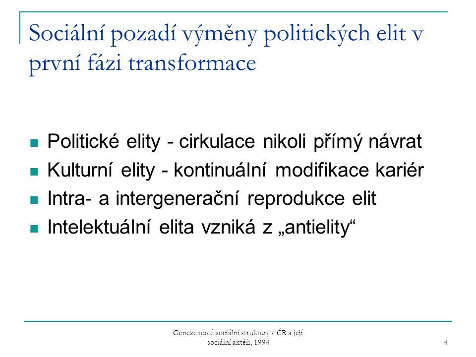 Geneze nové sociální struktury v ČR a její sociální aktéři, 1994 4 Sociální pozadí výměny politických elit v první fázi transformace Politické elity -