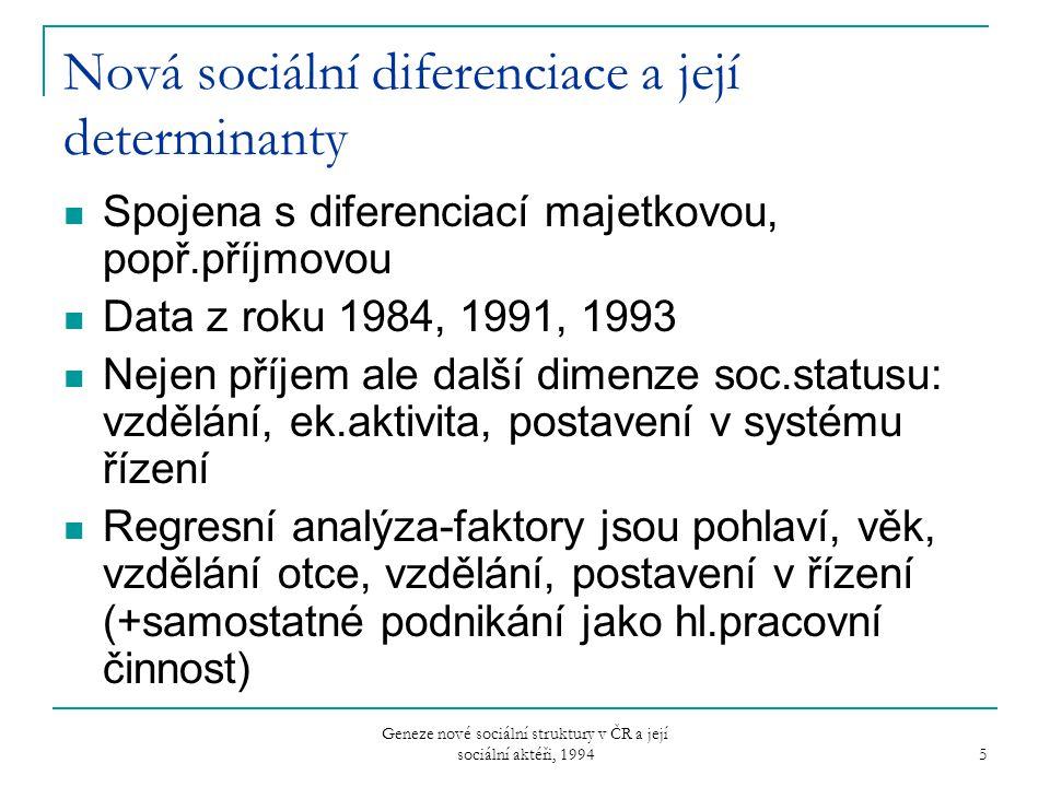 Geneze nové sociální struktury v ČR a její sociální aktéři, 1994 6 Tabulka 1: Vícenásobná regrese pracovních příjmů 1984, 1991, 1993 (hodnoty beta koeficientů) 1984199119931993 ženymuži pohlaví0,500,380,34 věk0,210,07 0,08 vzdělání0,200,160,25 0,350,20 pozice v řízení0,170,160,17 0,150,21 samostatné podnikání 0,160,18 0,20 vzdělání otce 0,07 0,09 Šetření třídně sociální struktury 1984, ÚFS ČSAV Praha, N=1459 Výzkum sociální transformace 1991, ÚSPV UK a SÚ ČSAV Praha, N=1090 Výzkum sociální stratifikace a mobility 993, UCLA a SÚ AV ČR Praha, N=2858