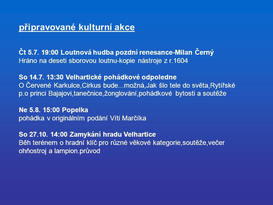 Čt 5.7. 19:00 Loutnová hudba pozdní renesance-Milan Černý Hráno na deseti sborovou loutnu-kopie nástroje z r.1604 So 14.7. 13:30 Velhartické pohádkové