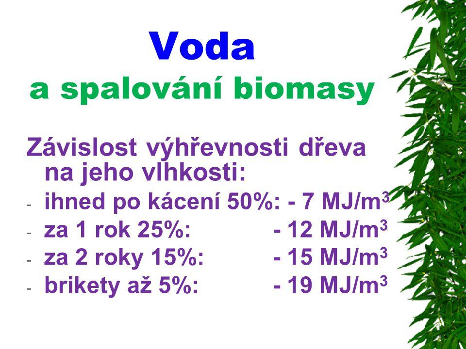 Voda a spalování biomasy Závislost výhřevnosti dřeva na jeho vlhkosti: - ihned po kácení 50%: - 7 MJ/m 3 - za 1 rok 25%: - 12 MJ/m 3 - za 2 roky 15%: