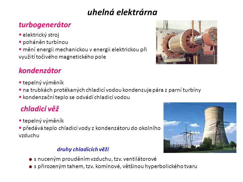 uhelná elektrárna parní turbína  přeměna tepelné (vnitřní) a (nebo) kinetické energie pracovní látky ( páry ) na energii mechanickou (rotace hřídele)