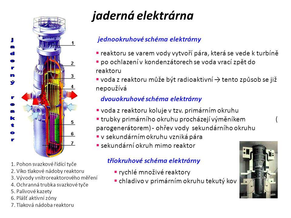 jaderná elektrárna  elektrárna tepelná  počínaje turbínou pohánějící generátor je jaderná elektrárna vlastně stejná jako klasická elektrárna uhelná