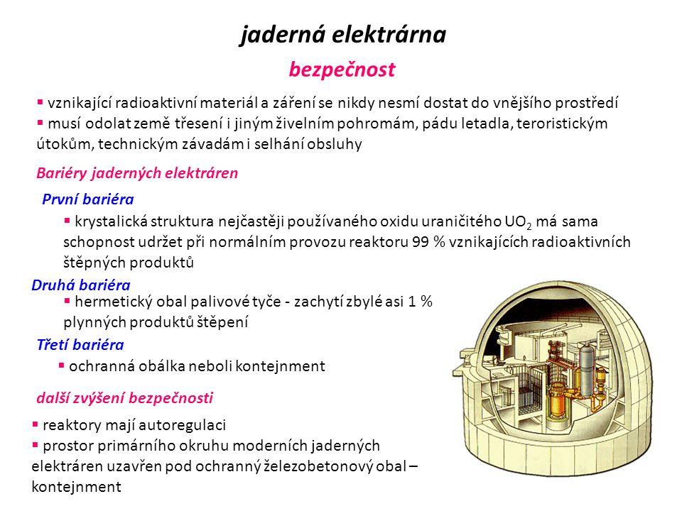 jaderná elektrárna řízená štěpná reakce základní stavy v reaktoru vysoká hustota absorbéru neutrony vznikající ve štěpné reakci jsou plně pohlcovány n