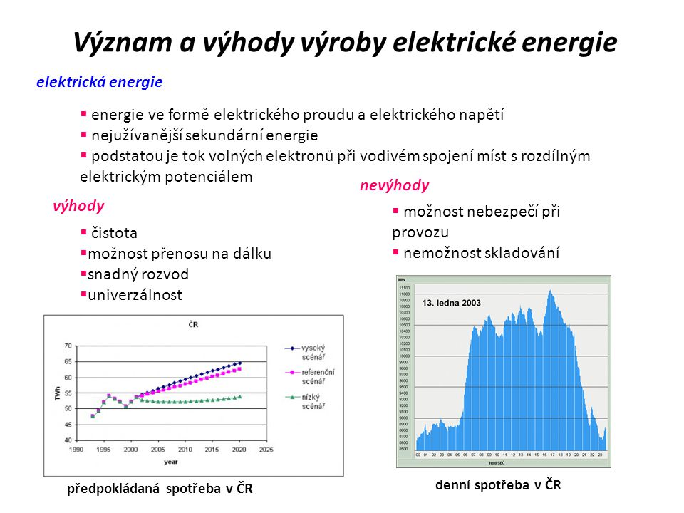 Význam a výhody výroby elektrické energie  energie ve formě elektrického proudu a elektrického napětí  nejužívanější sekundární energie  podstatou je tok volných elektronů při vodivém spojení míst s rozdílným elektrickým potenciálem elektrická energie výhody  čistota  možnost přenosu na dálku  snadný rozvod  univerzálnost nevýhody  možnost nebezpečí při provozu  nemožnost skladování předpokládaná spotřeba v ČR denní spotřeba v ČR
