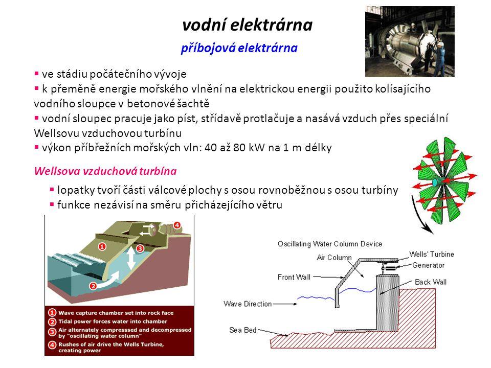 vodní elektrárna vlnová elektrárna Plovoucí vlnová elektrárna Cockerellovy plovoucí trámy - pontony  1- zadní stabilizační část elektrárny  2- střed
