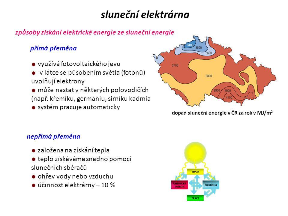 sluneční elektrárna 1 – sluneční energie 2 – sluneční kotel 3 – sluneční elektrárna věžová 4 – tepelný akumulátor 5 – oběhové čerpadlo 6 – turbína 7 –