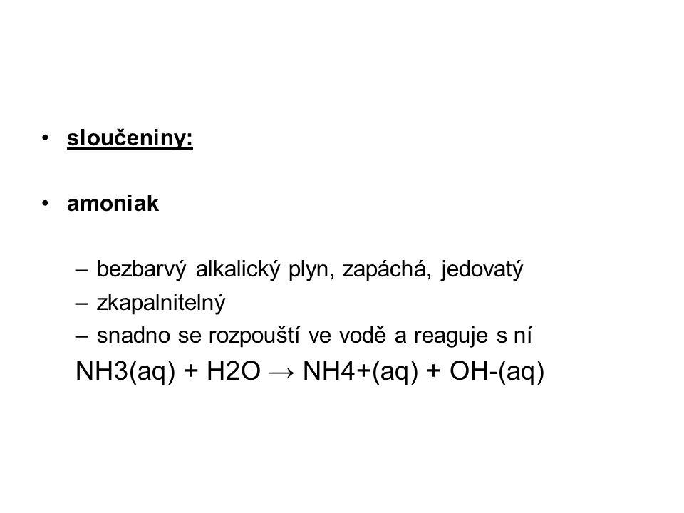 sloučeniny: amoniak –bezbarvý alkalický plyn, zapáchá, jedovatý –zkapalnitelný –snadno se rozpouští ve vodě a reaguje s ní NH3(aq) + H2O → NH4+(aq) +