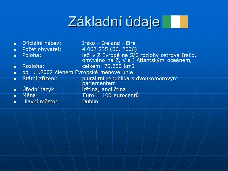 Základní údaje Oficiální název:Irsko – Ireland - Eire Počet obyvatel:4 062 235 (06. 2006) Poloha: leží v Z Evropě na 5/6 rozlohy ostrova Irsko, omýván
