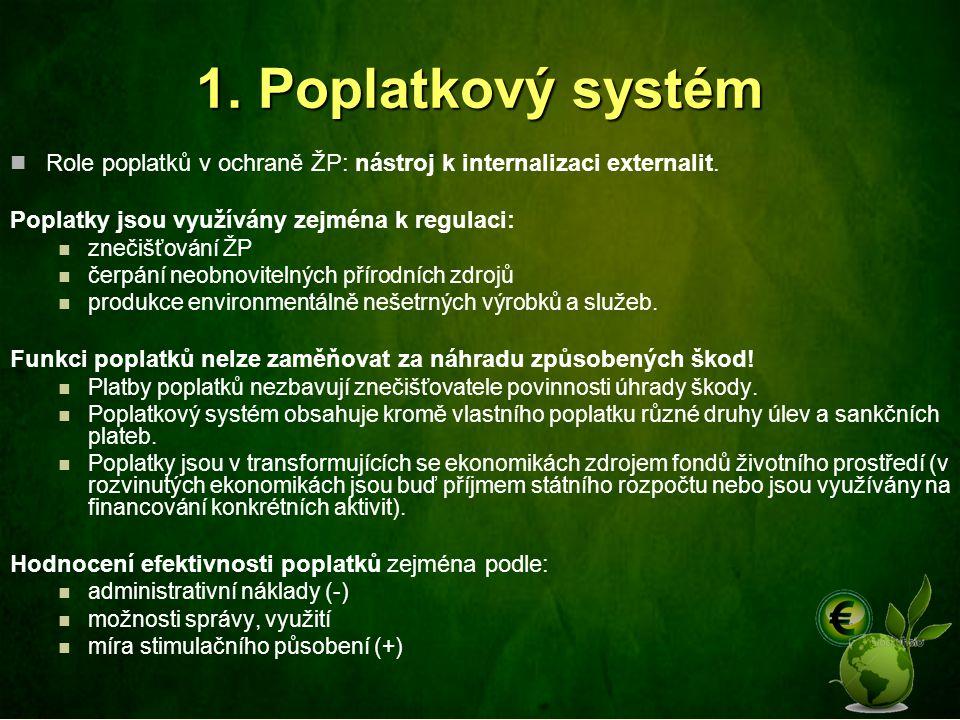 1. Poplatkový systém Role poplatků v ochraně ŽP: nástroj k internalizaci externalit. Poplatky jsou využívány zejména k regulaci: znečišťování ŽP čerpá