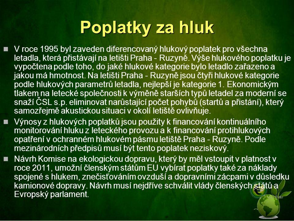 Poplatky za hluk V roce 1995 byl zaveden diferencovaný hlukový poplatek pro všechna letadla, která přistávají na letišti Praha - Ruzyně. Výše hlukovéh