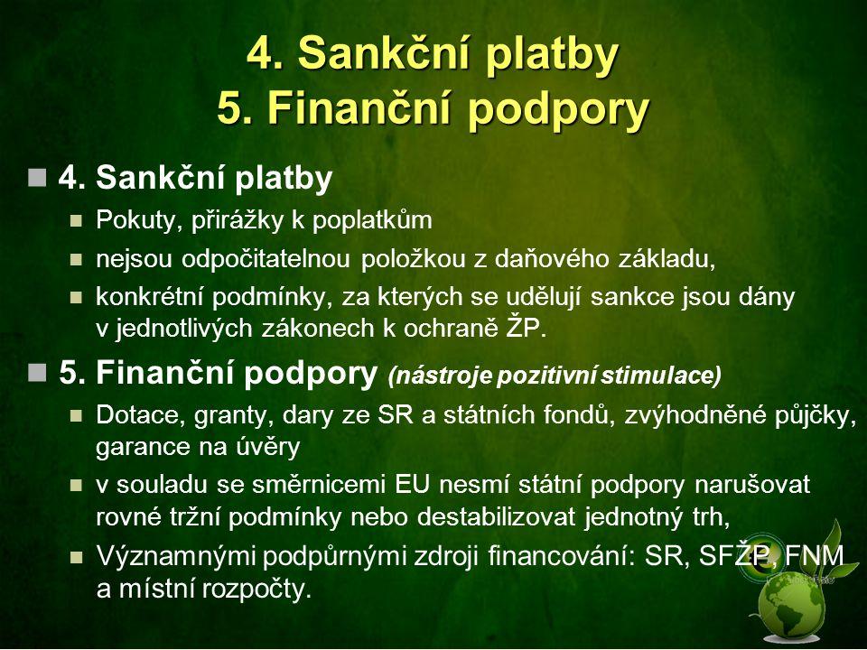 4. Sankční platby 5. Finanční podpory 4. Sankční platby Pokuty, přirážky k poplatkům nejsou odpočitatelnou položkou z daňového základu, konkrétní podm