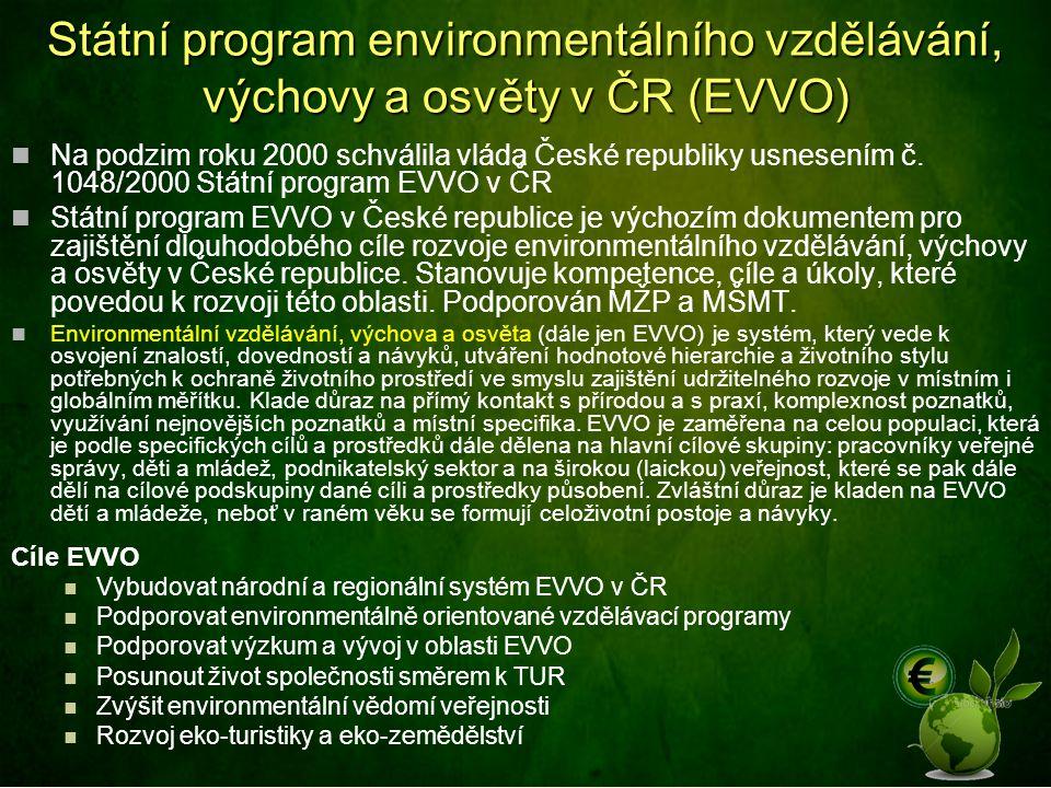 Státní program environmentálního vzdělávání, výchovy a osvěty v ČR (EVVO) Na podzim roku 2000 schválila vláda České republiky usnesením č. 1048/2000 S