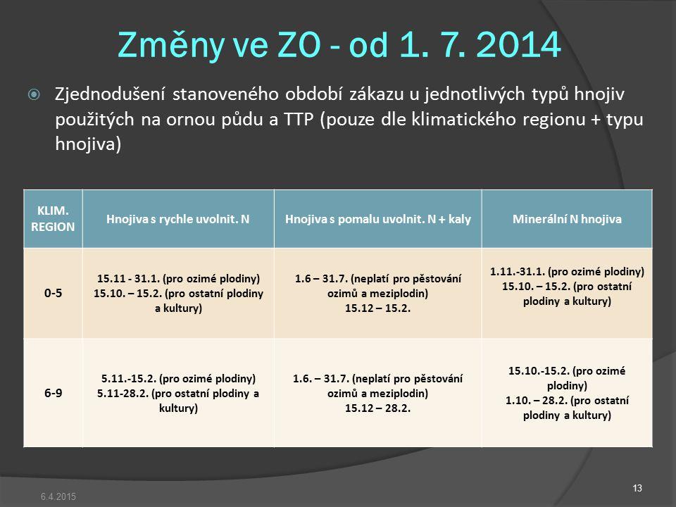 Změny ve ZO - od 1. 7. 2014  Zjednodušení stanoveného období zákazu u jednotlivých typů hnojiv použitých na ornou půdu a TTP (pouze dle klimatického