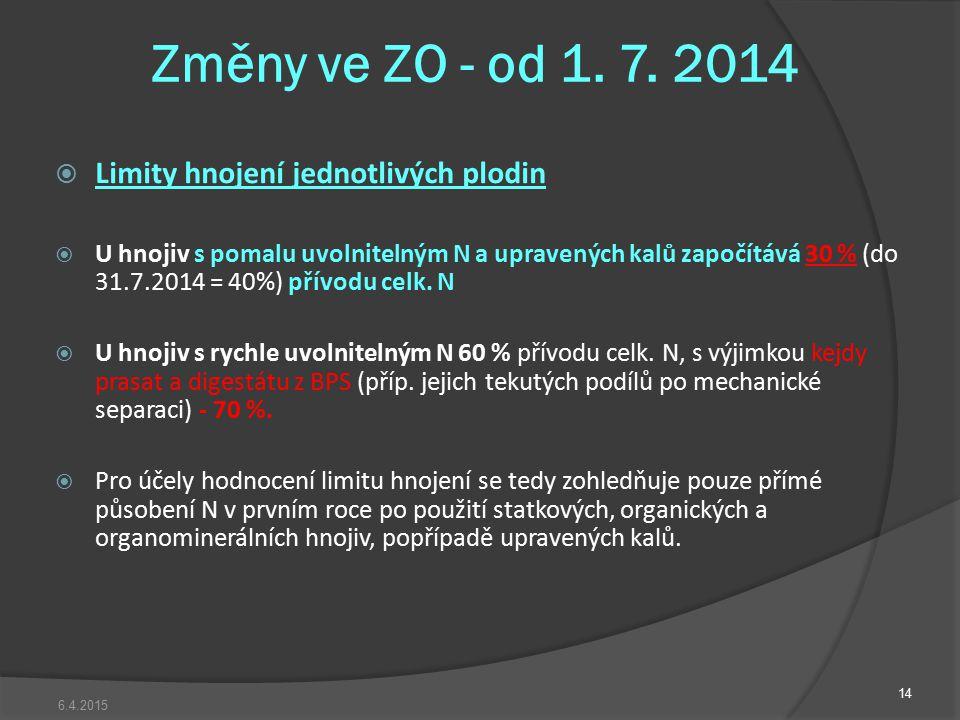 Změny ve ZO - od 1. 7. 2014  Limity hnojení jednotlivých plodin  U hnojiv s pomalu uvolnitelným N a upravených kalů započítává 30 % (do 31.7.2014 =